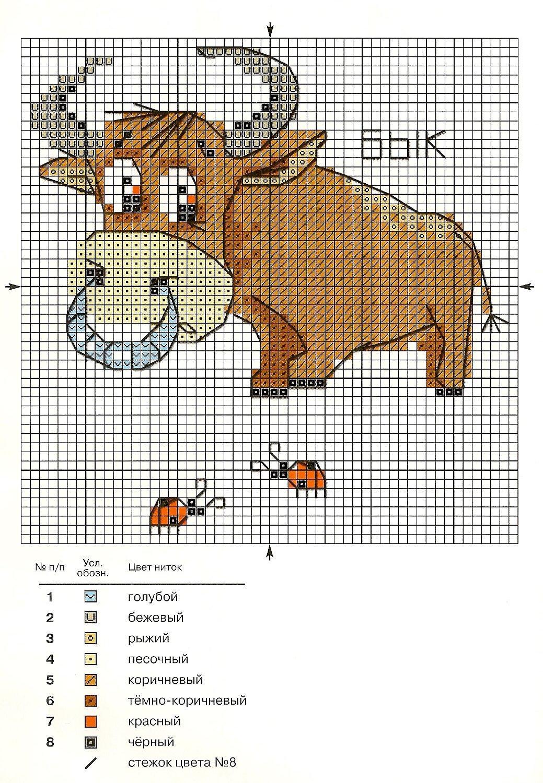 Схемы вышивки крестом год быка